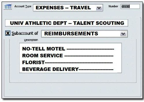 Expense Account Adultery