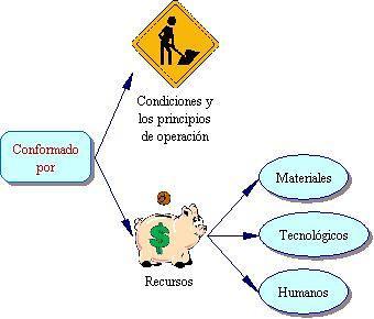 gestionexperincia2