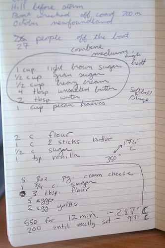 page from my cookbook