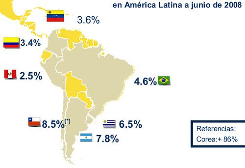 Banda Ancha en Sudamérica, por cada 100 habitantes.