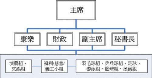 hmt_structure