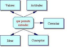 gestionexperincia1