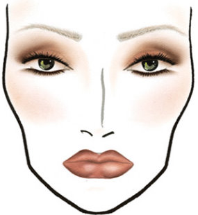 MAC Warm and Cozy Face Chart