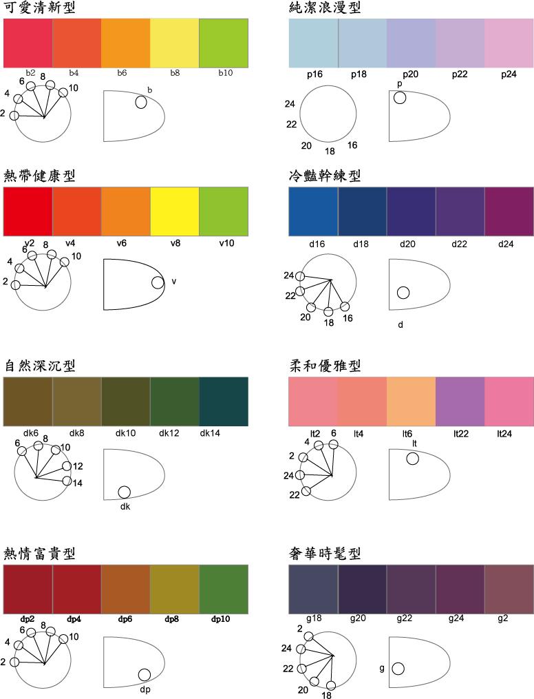 [作業04] 色彩調和-個性色系色票製作 - 98-1《中國》竹四技視傳一A-色彩計畫論壇   美寶論壇 MEPO Forum