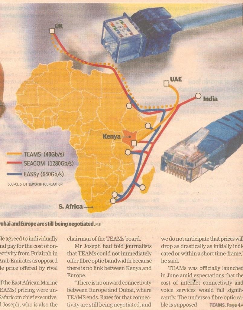 Kenya finally on fiber optics