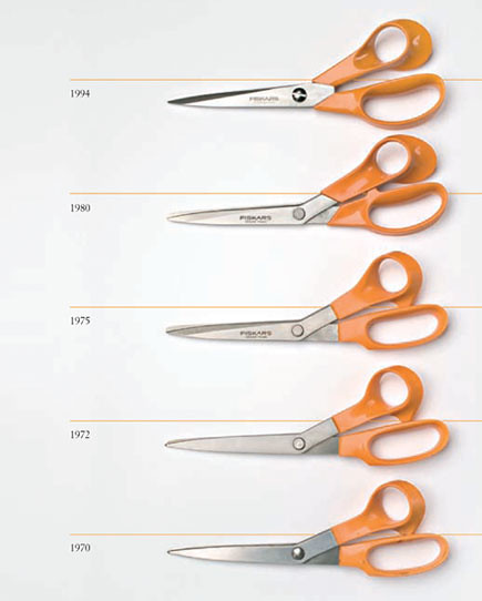 fiskars-scissors-since-1970