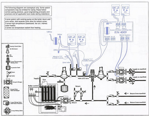 Similiar Radiant Heat Piping Diagram Keywords
