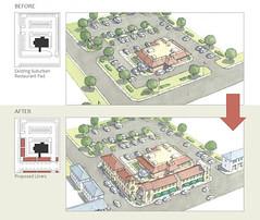 Urban Sprawl Repair Kit: Repairing The Urban F...