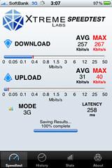 iPhone 3GS speedtest w/ SBM USIM