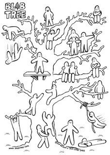 A Tender Heart » Blog Archive » The Blob Tree (and a few