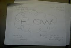 Flow [psychology]