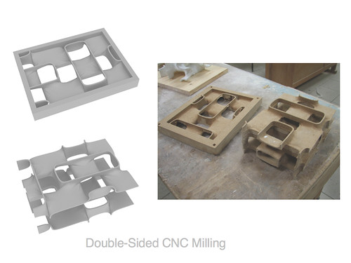 Doubleside CNC x Continuous Surface