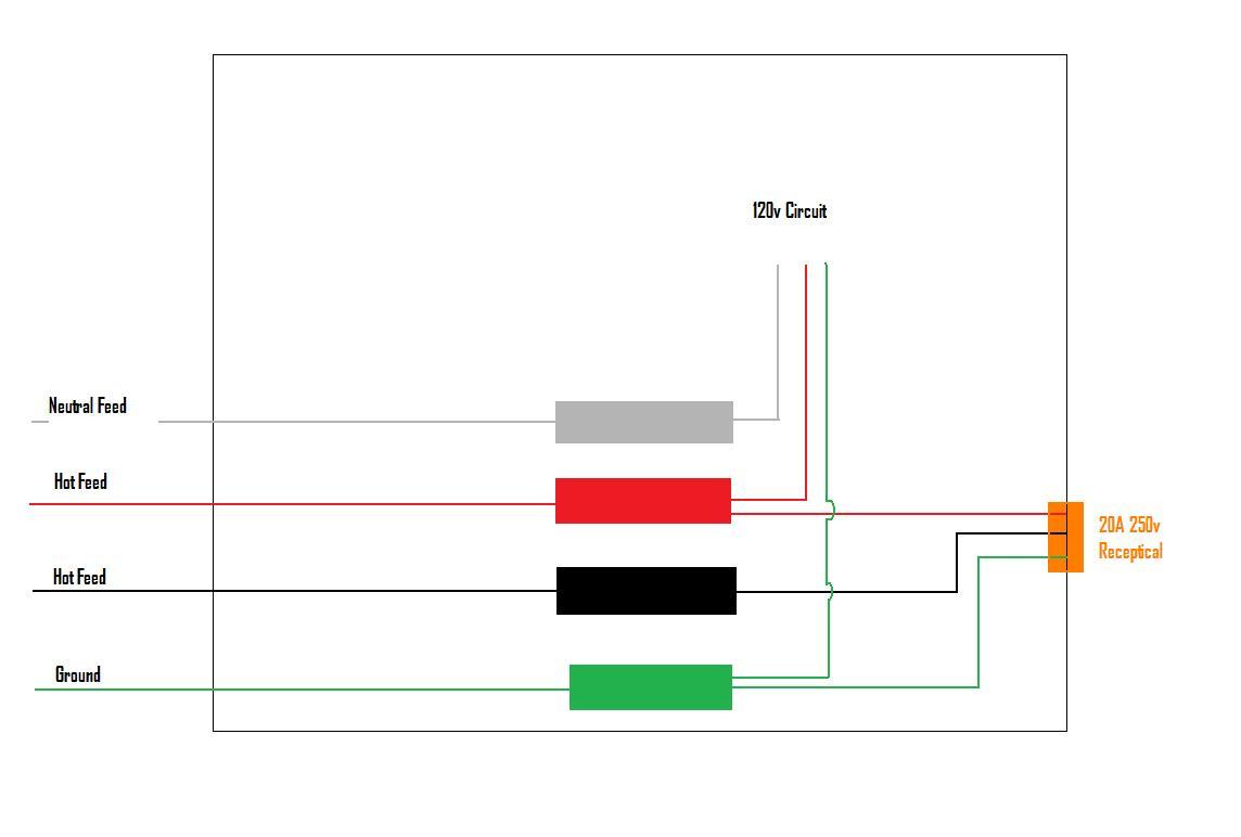 3 prong 240v plug wiring diagram 30 Amp 120V Plug medium resolution of 220v 20a plug wiring wiring diagrams scematic 100v 20a plug 20a 240v plug