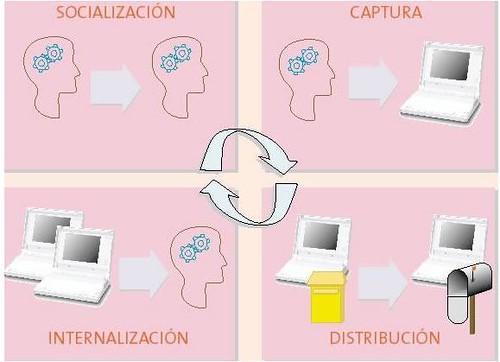 gestionexperincia4