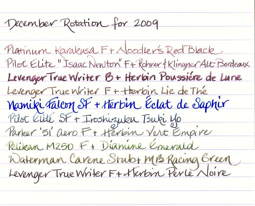 December 2009 Ink Rotation