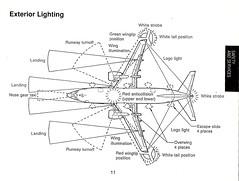 Bestseller: Boeing 777 Flight Manual Pdf