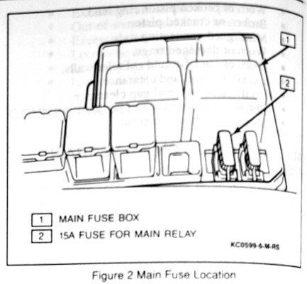 Dpfe Sensor Location 2004 Taurus DPFE Location Wiring