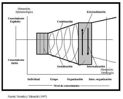 gestionexperincia5