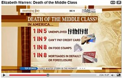 Death Of The Middle Class?