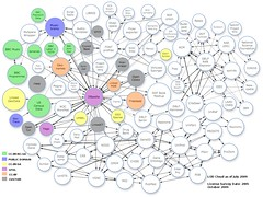 Linked Open Data Rights Survey