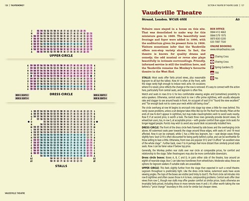 Sample Theatremonkey pages