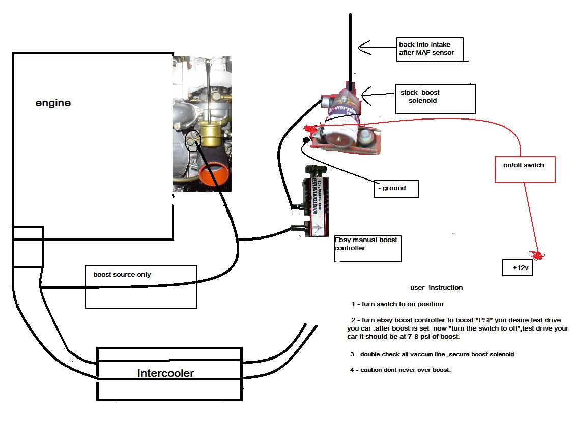 L Engine Swap Wiring Diagram