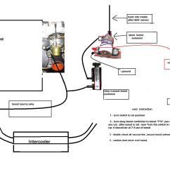 Sr20det Wiring Diagram S13 Kenwood Reverse Camera Nissan Vacuum Imageresizertool Com