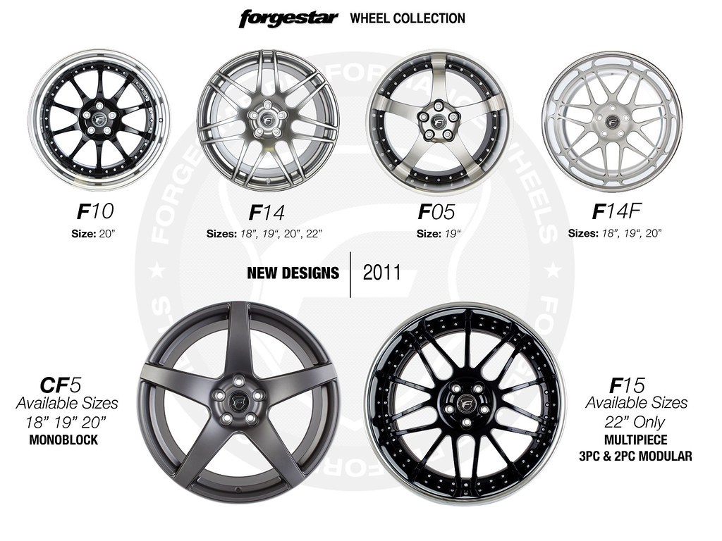 The Official Wheel Thread