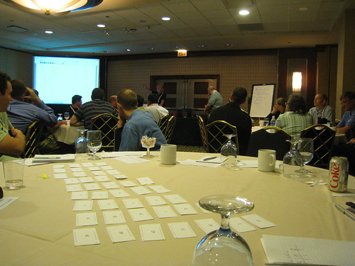Agile 2009 Release Planning Game