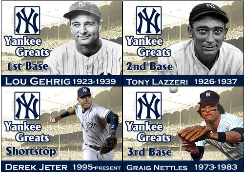 Yankee Position Players