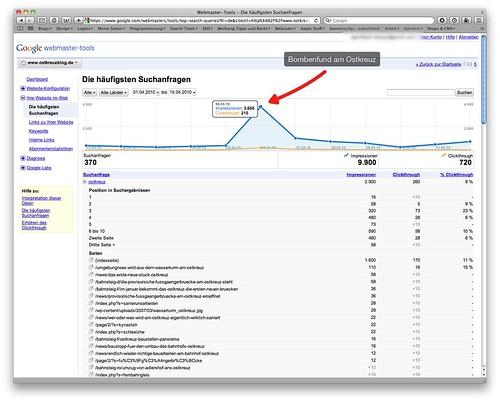 Webmaster-Tools - Die häufigsten Suchanfragen