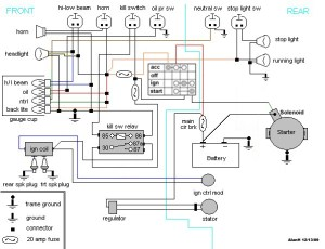 Wiring Schematic Needs Proofing  Page 2  Road Star
