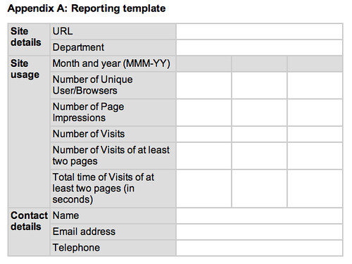 COI Website usage reporting template http://coi.gov.uk/guidance.php?page=237