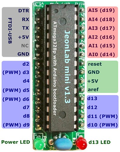 JeonLab mini 1.3 pins