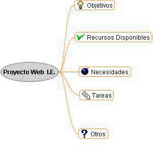 mapamentalweb1