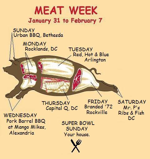 Meat Week DC