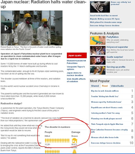 lying-scum-at-bbc