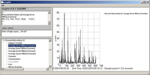 Using ESXPLOT for ESXTOP data