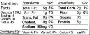 Pesto Sausage Patties Nutrition Facts
