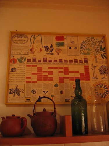An old Swedish spice chart
