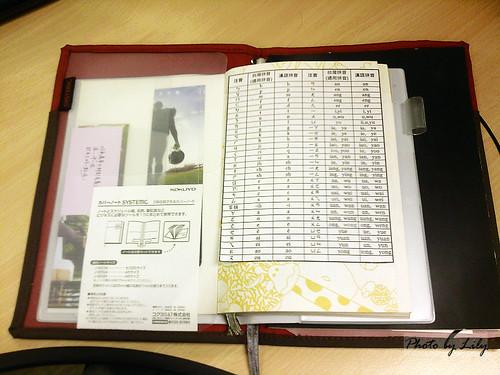 我的KOKUYO SYSTEMIC 工作用筆記本攤開貌。