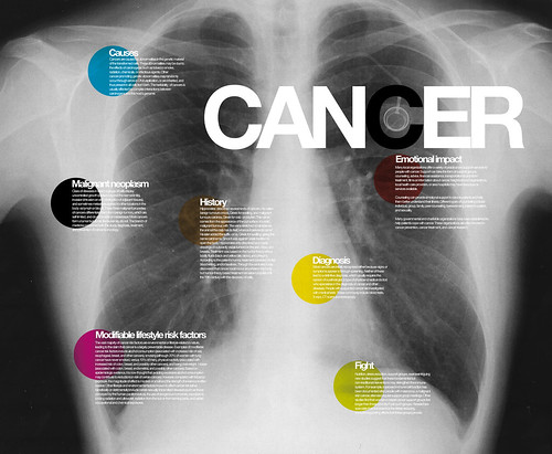 Cancer ! Change the mentalities (free download poster)