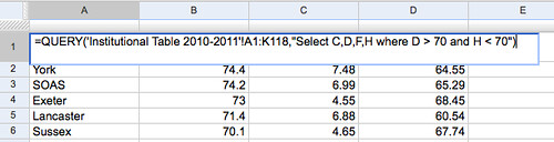 Using Google Spreadsheets Like a Database – The QUERY Formula ...