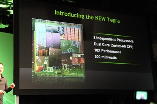 NVIDIA New Tegra CES 2010