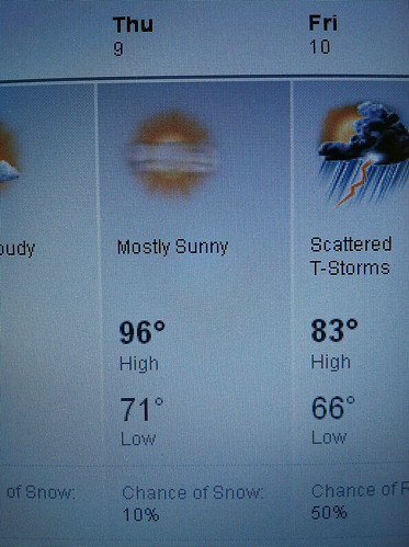 What's wrong with this forecast for Thu???