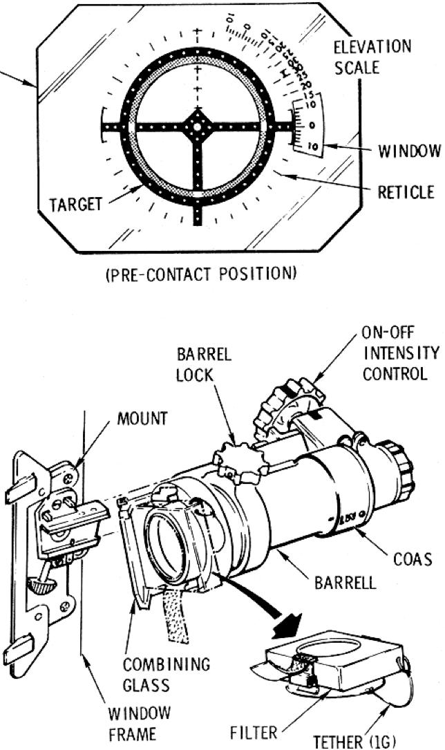 Apollo 16 Lunar Module COAS