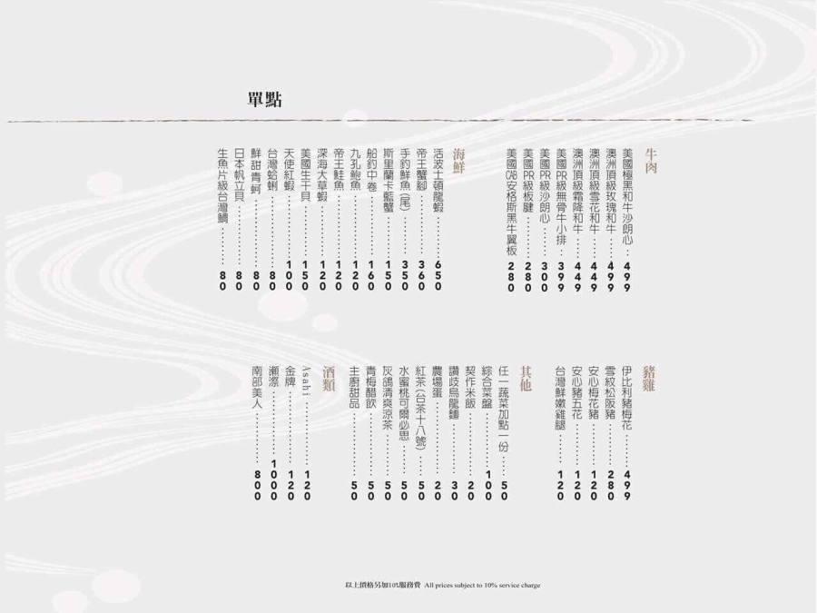 [台中.美食]灰鴿二店『灰鴿@南屯店』~極品海陸雙人套餐擺滿桌(試賣期間免費送手臂蝦) @VIVIYU小世界