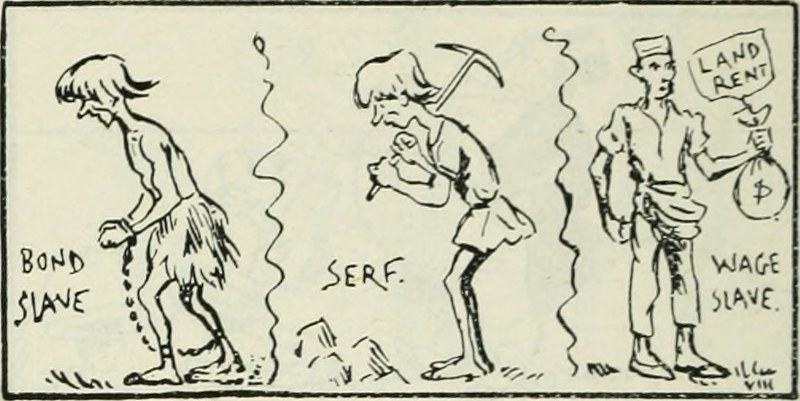 A black and white sketch showing the progression from bond slave to serf to wage slave