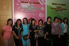 ......., Eng Suan, Minah, Teressia Wong, Netty Azari Mellywati, Astrida, Siuli Ramli & Henny Cu Ung