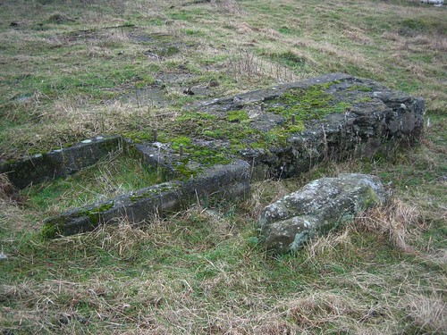 Roseberry Ironstone Mine Foundations